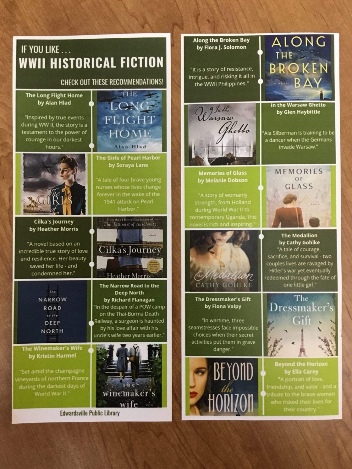 WWII Historical Fiction